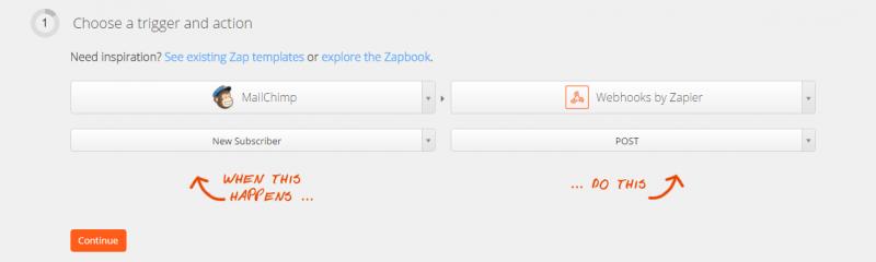 Corezoid - Mailchimp zap